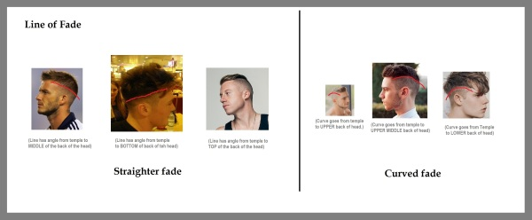 line of fade vintage hair