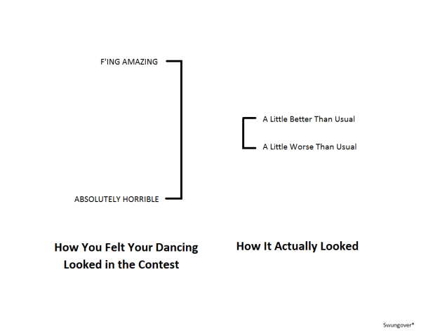 how your dancing felt BETTER