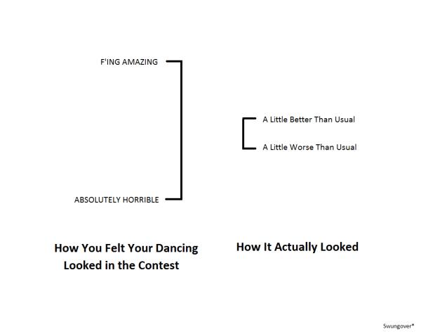 how your dancing felt BETTER