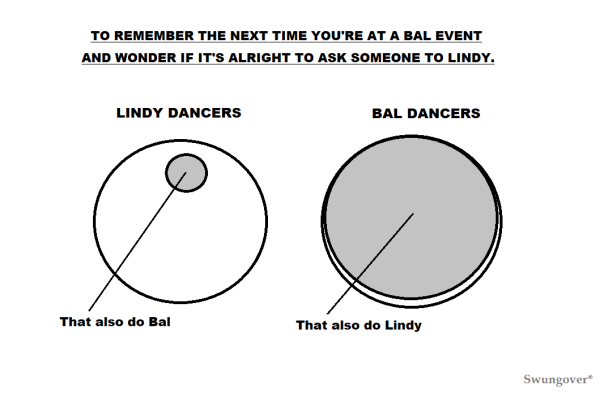 Bal dancers that lindy